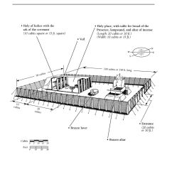 Diagram Of The Tabernacle Moses Honeywell 7 Day Programmable Thermostat Wiring Bing Images Pinterest