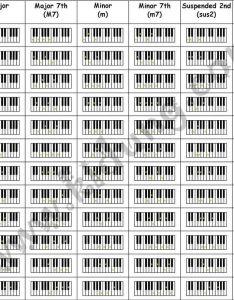 Jazz chords piano chart paketsusudomba co also hobit fullring rh