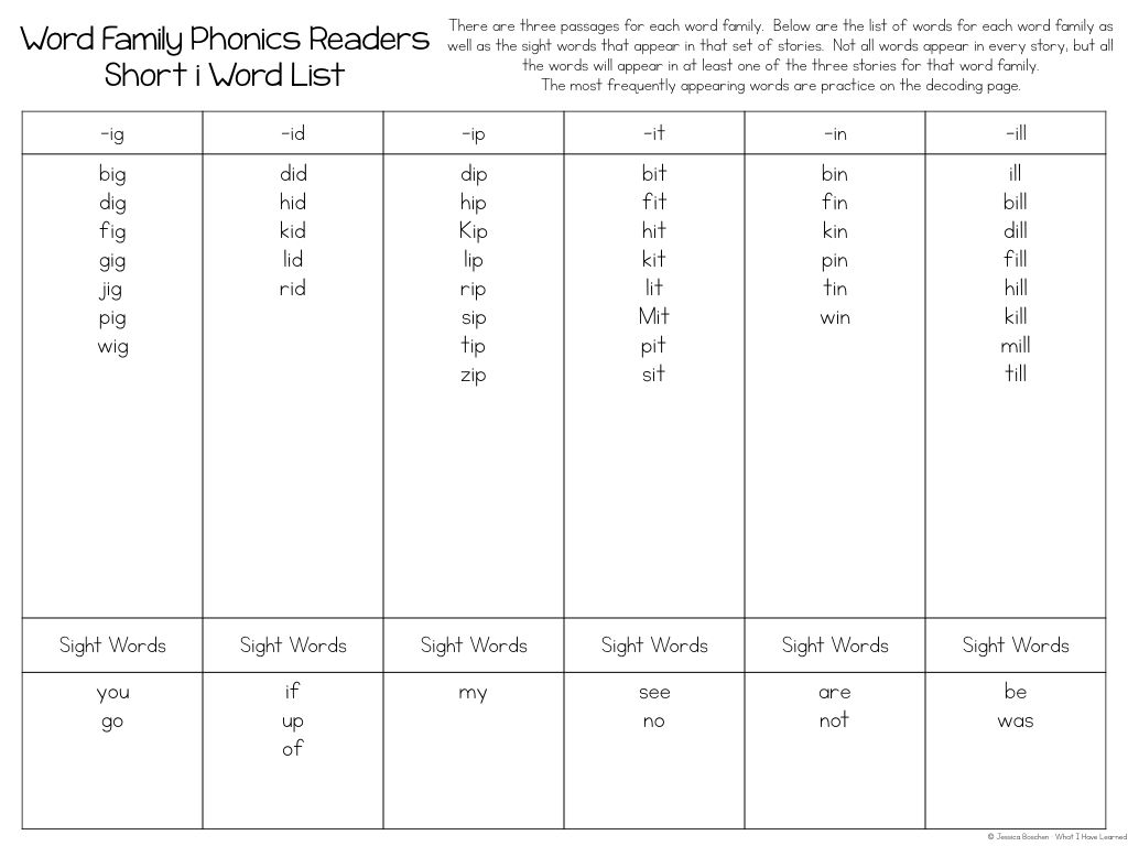 Phonics Passages