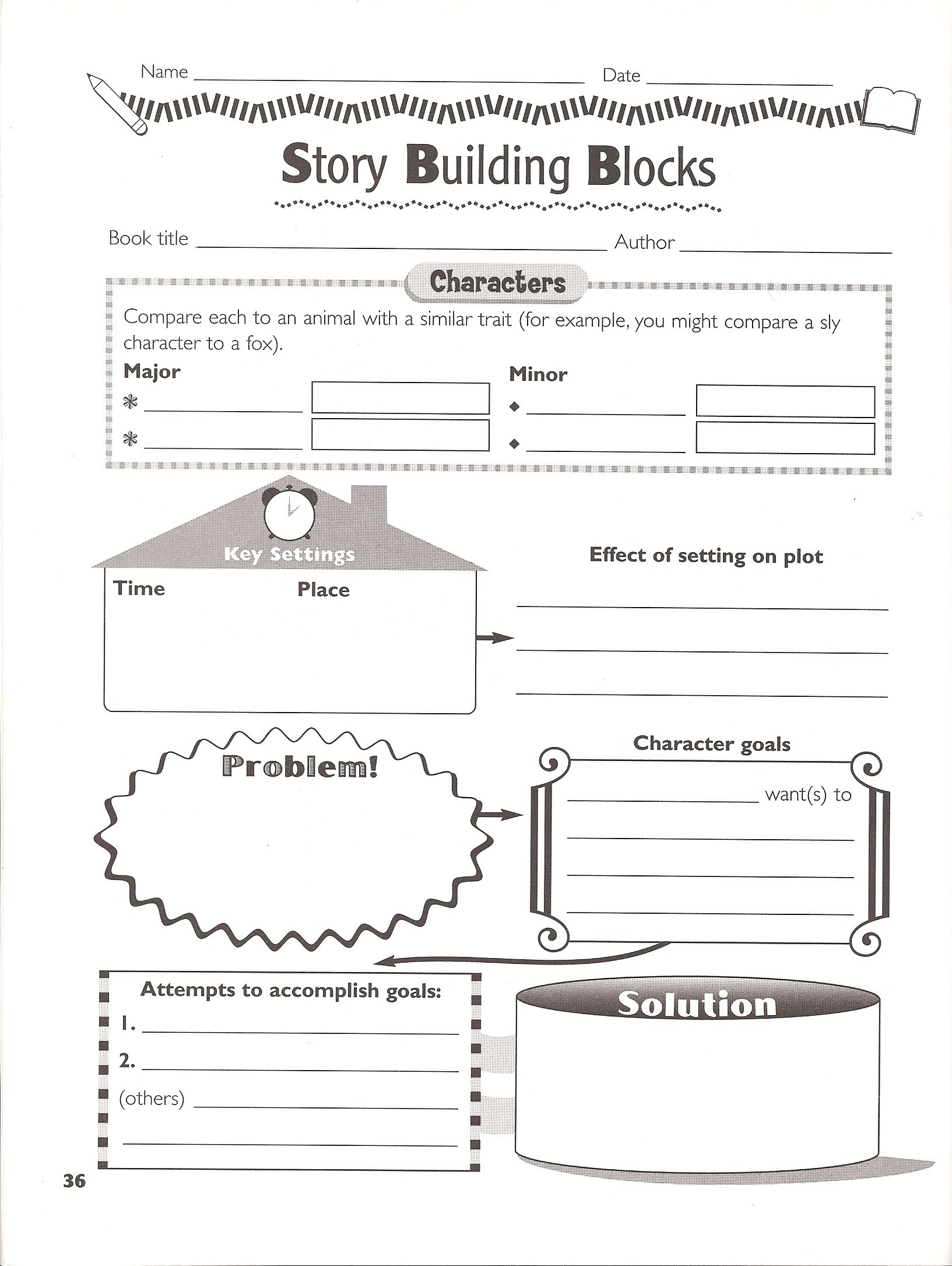 The Important Book Graphic Organizer Graphic Org