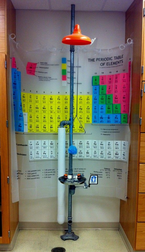 Just Right Periodic Table Shower Curtain Behind Safety Shower No