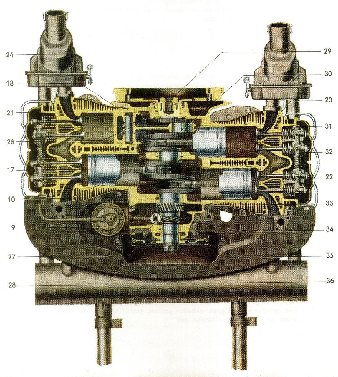 vw 1600 engine diagram of sciatic nerve leg bus for sale wallpaper mecanica e engenharia