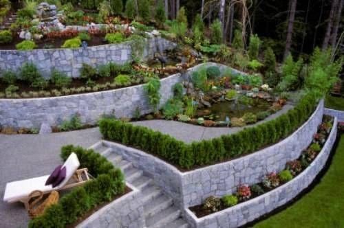 Sloped Garden Ideas Designs Garden Pinterest Idee Per Il