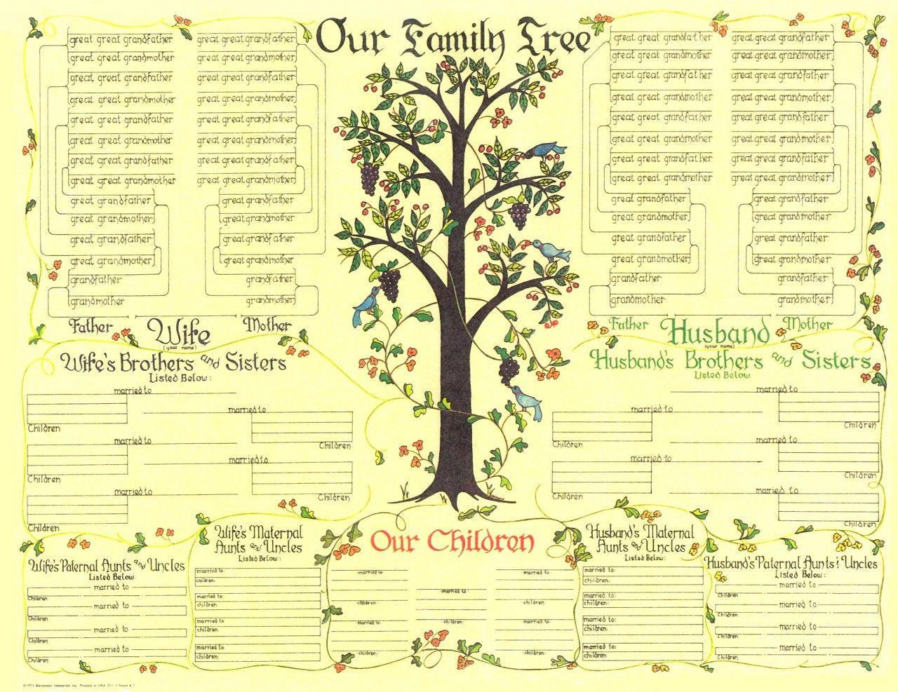 Family Tree Fillable Template Family Tree Chart