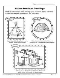 Native American Dwellings   Reading worksheets, Native ...