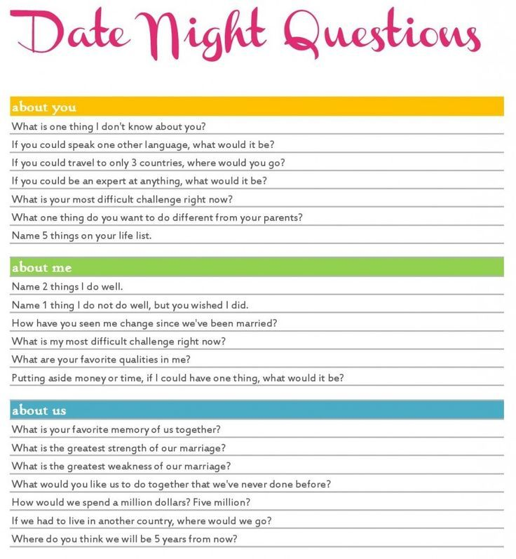 Love love love these questions easily rephrased for
