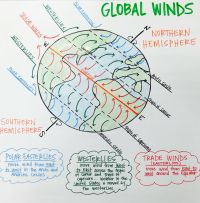 Global Wind Patterns Worksheet. Worksheets. Releaseboard