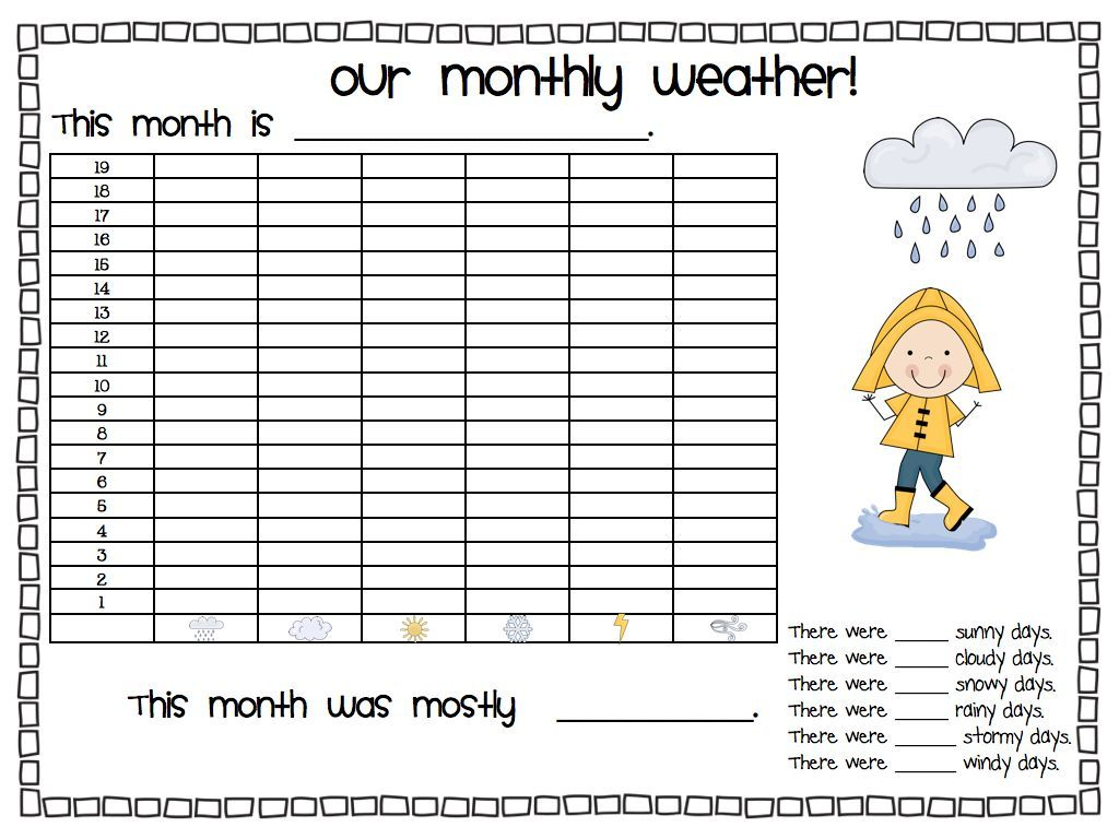 What S The Weather Like Today What Is The Temperature Outside In First Grade I Found That My