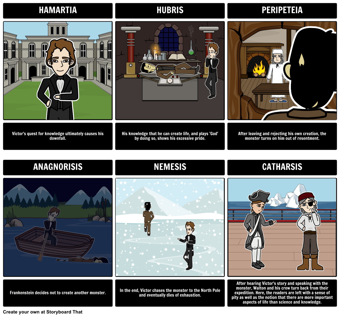 Create A Tragic Hero Storyboard That Follows Victor From