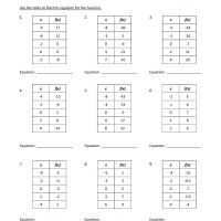 Eighth Grade Function Tables Worksheet 10 One Page ...