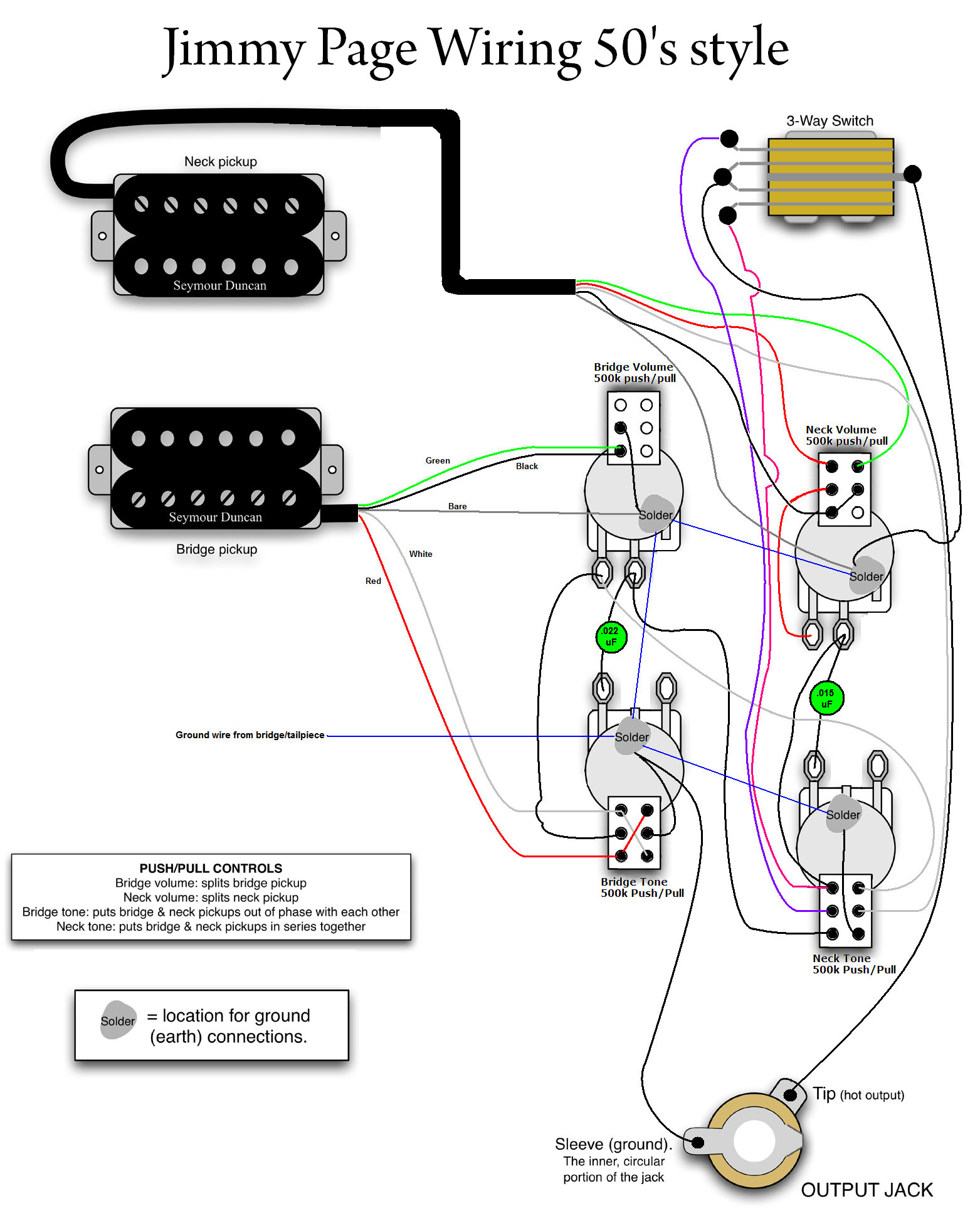 guitar wiring diagrams p90 loncin 110 diagram jimmy page 50s mylespaul instruments