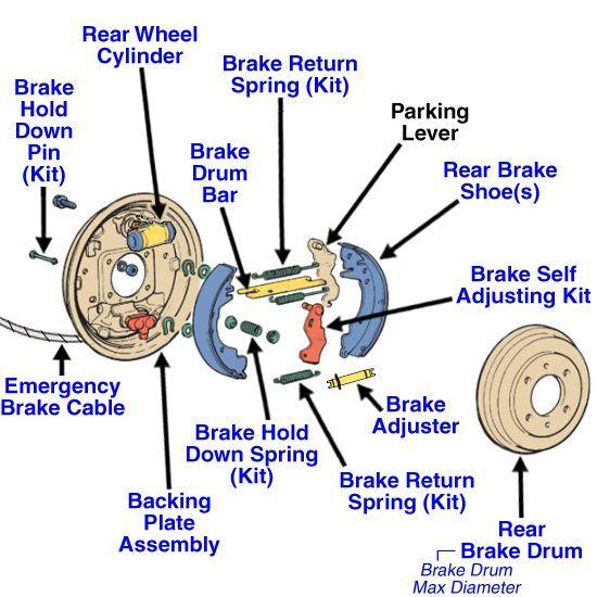 2005 Honda Civic Schematics