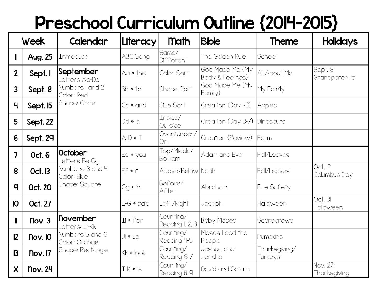 Mrs Jones Creation Station Preschool Curriculum
