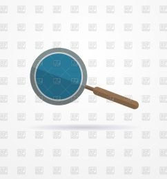 download free image magnifying glass flat 77665 download free vector clipart eps  [ 1200 x 1200 Pixel ]
