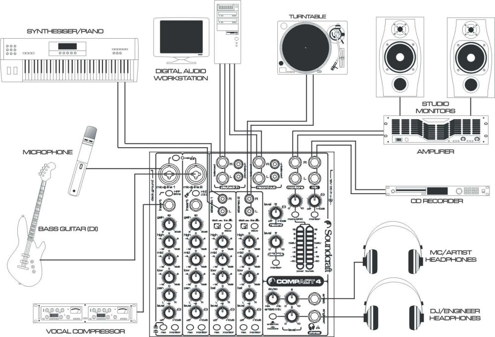 medium resolution of pdif wiring diagram home studio