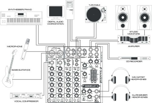 small resolution of pdif wiring diagram home studio