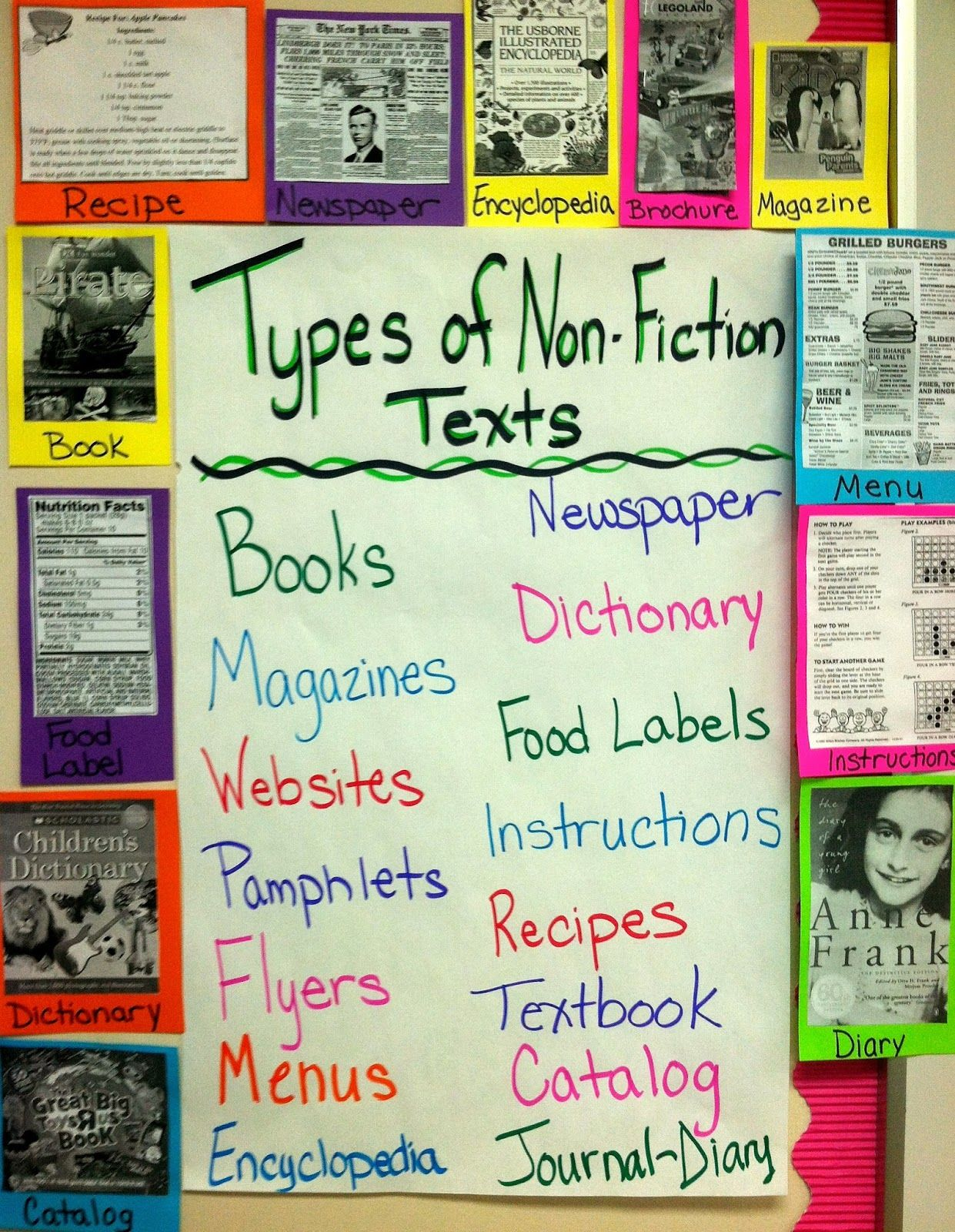 Types Of Nonfiction Texts Anchor Chart Hello Learning
