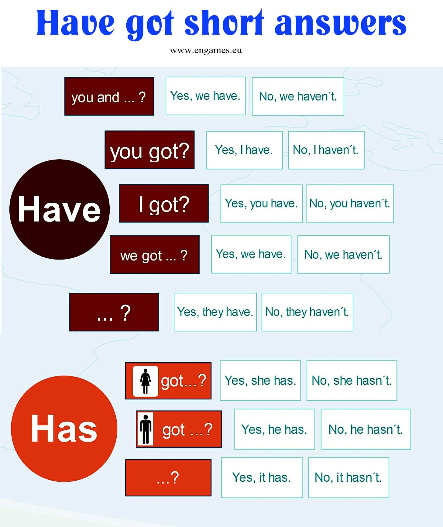 Have Got Short Answers Infographic Web