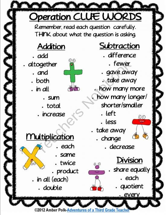Math Clue Words Activities FREEBIE from Amber Polk on