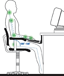 This is the good posture while using the computer. It can