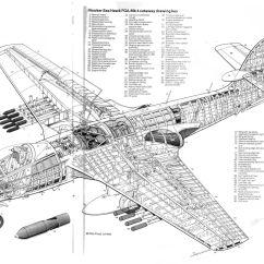 General Aviation Scale Diagram Rv Tv Antenna Booster Wiring Hawker Sea Hawk Fga Mk4 Cutaway Drawing Key Csc