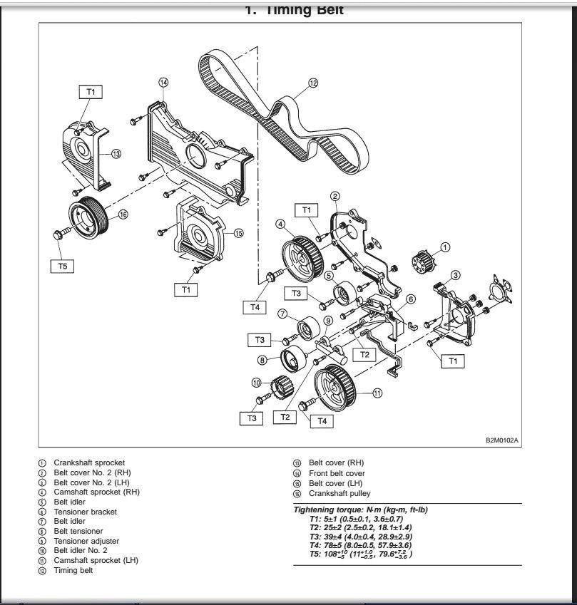 Subaru Outback 2 5i Engine Diagram. Subaru. Auto Wiring