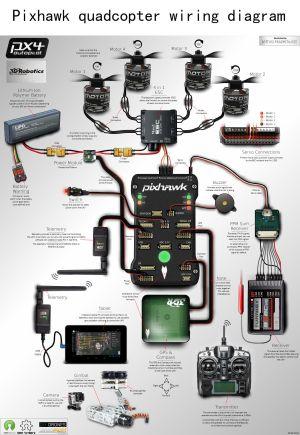Pixhawk quadcopter wiring | Diy quadcopter | Pinterest