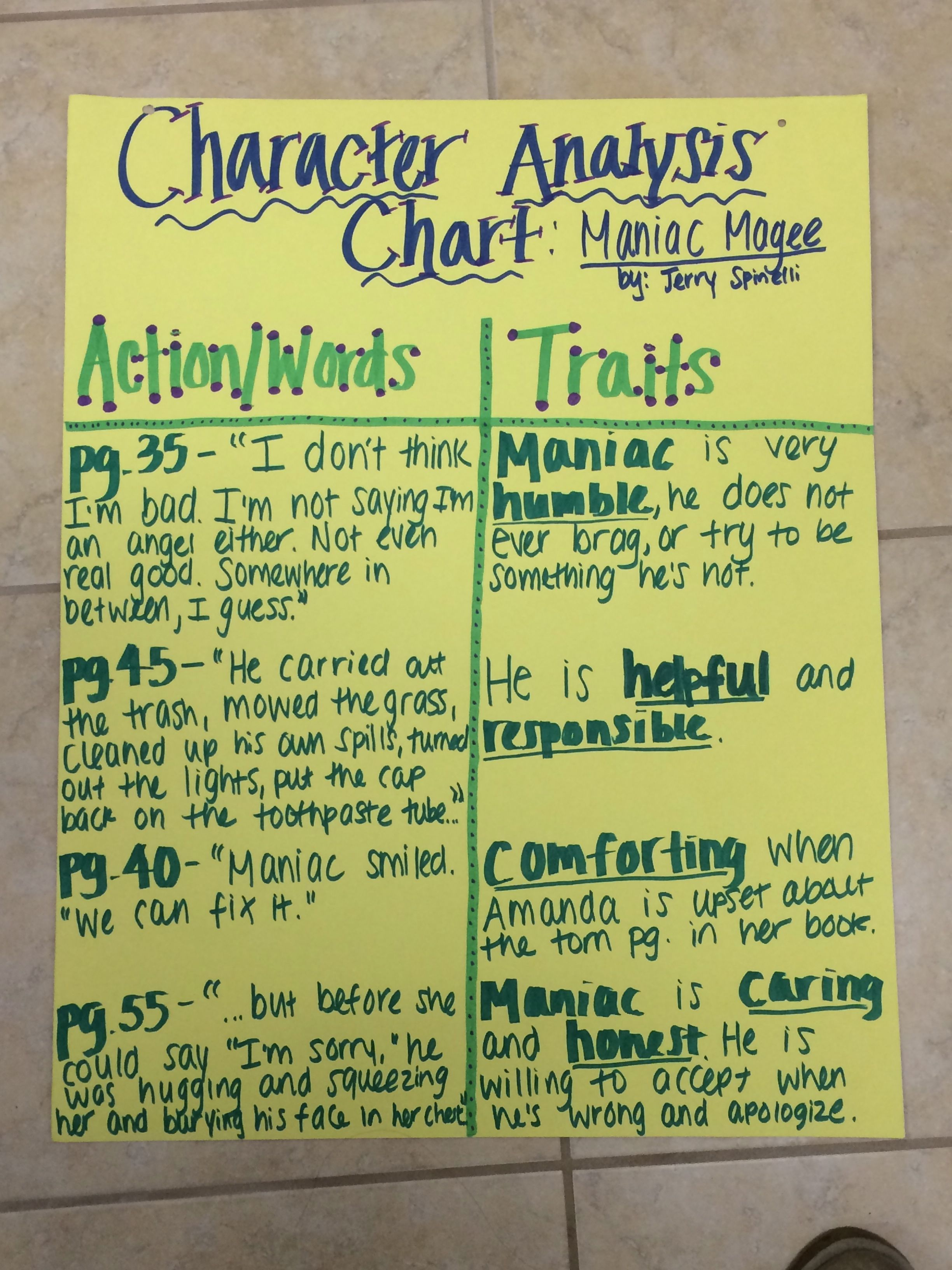 Characterysis Chart Using Maniac Magee As An Example