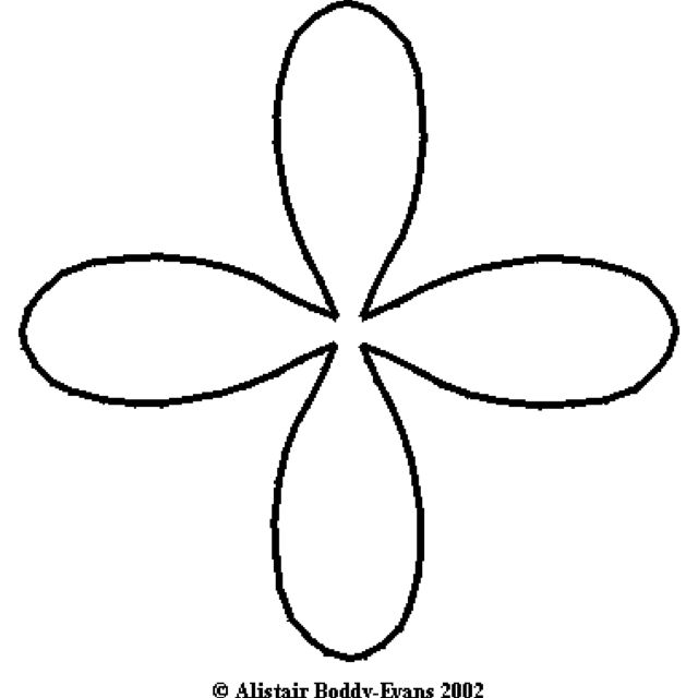 My future tattoo. An African symbol for strength and
