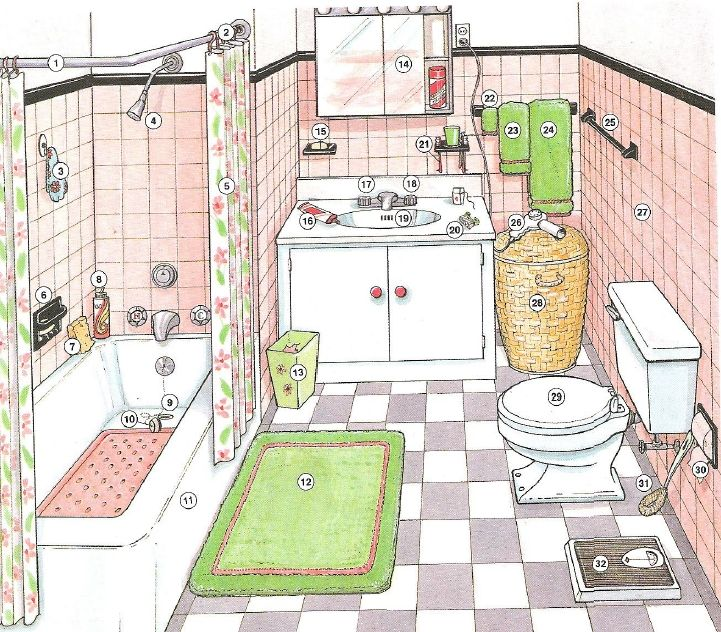 Bano En Ingles Cuarto - Ideas de diseño para el hogar, color y ...
