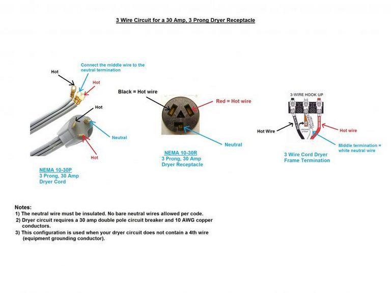 Australian 3 Phase Plug Wiring Diagram