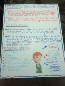 Drawing Conclusions Anchor Charts Day Imgurl
