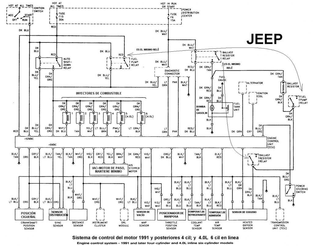 Diagrama Electrico Y Conectores Del Motor Jeep Xj