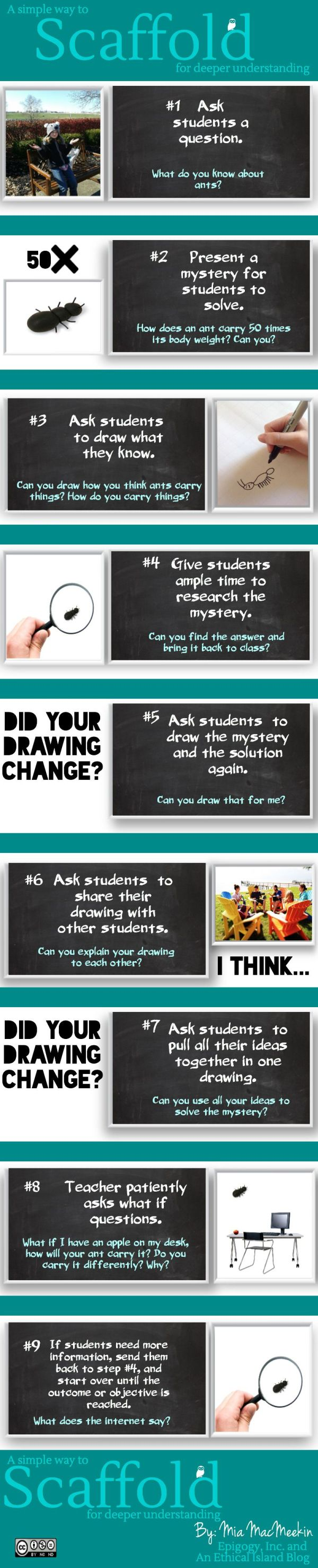 Scaffolding Learning Strategies