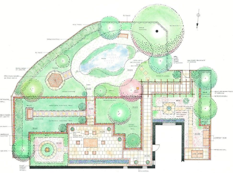 Garden Designed To Encourage A Wide Range Of Wildlife And Includes