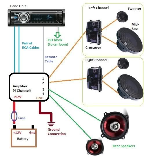 jeep wiring component speakers