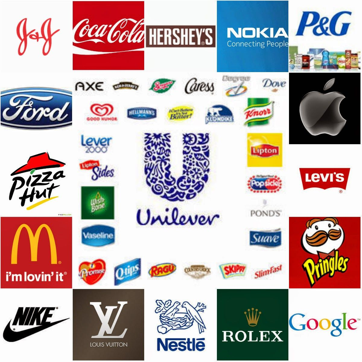 Amazing Collage Brand Logos Images With Names Brand