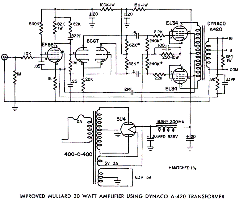 Mullard EL34 Push-Pull Tube Amp Schematic with Dynaco-A420
