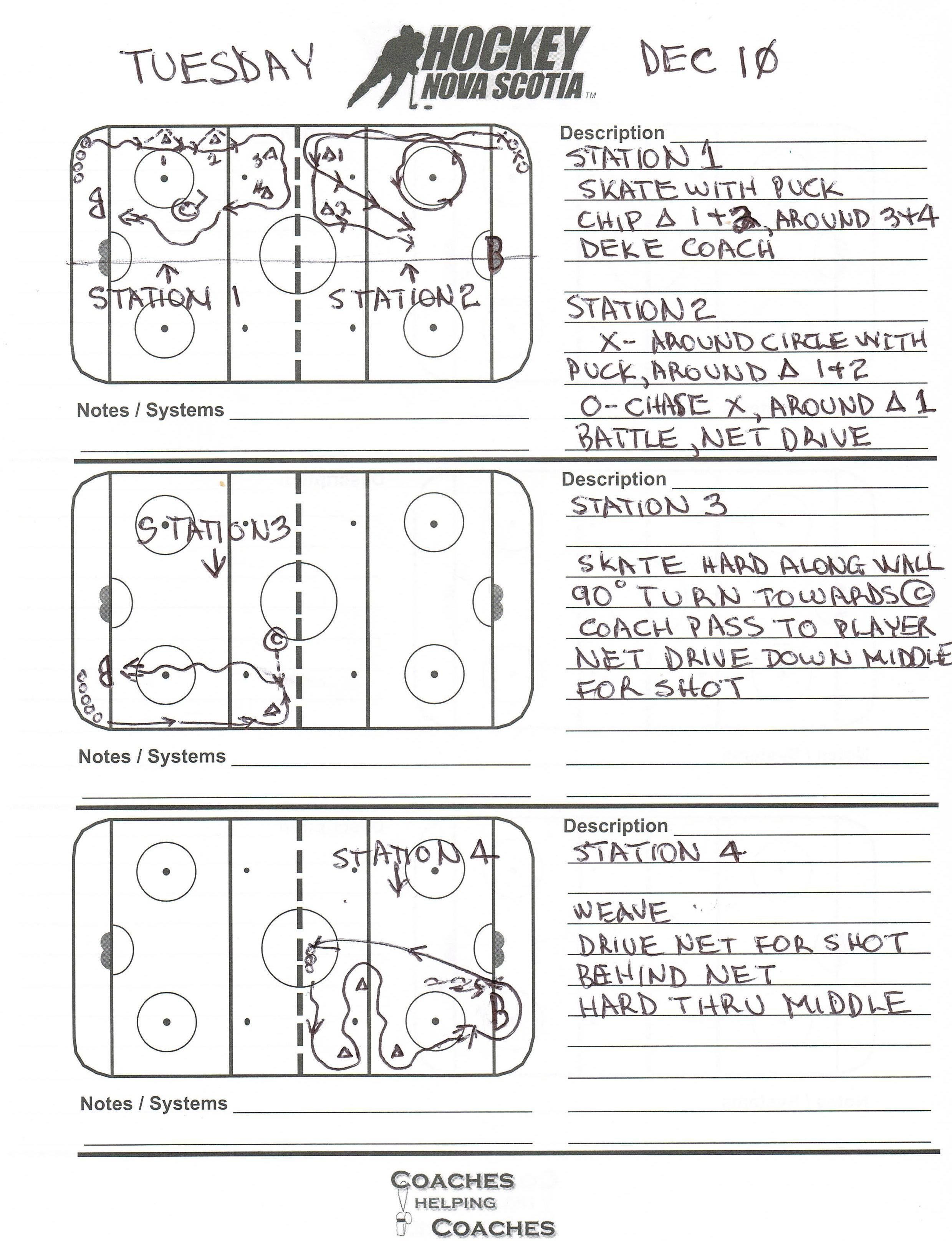 Full-ice practice plan for Novice / U8, with four stations
