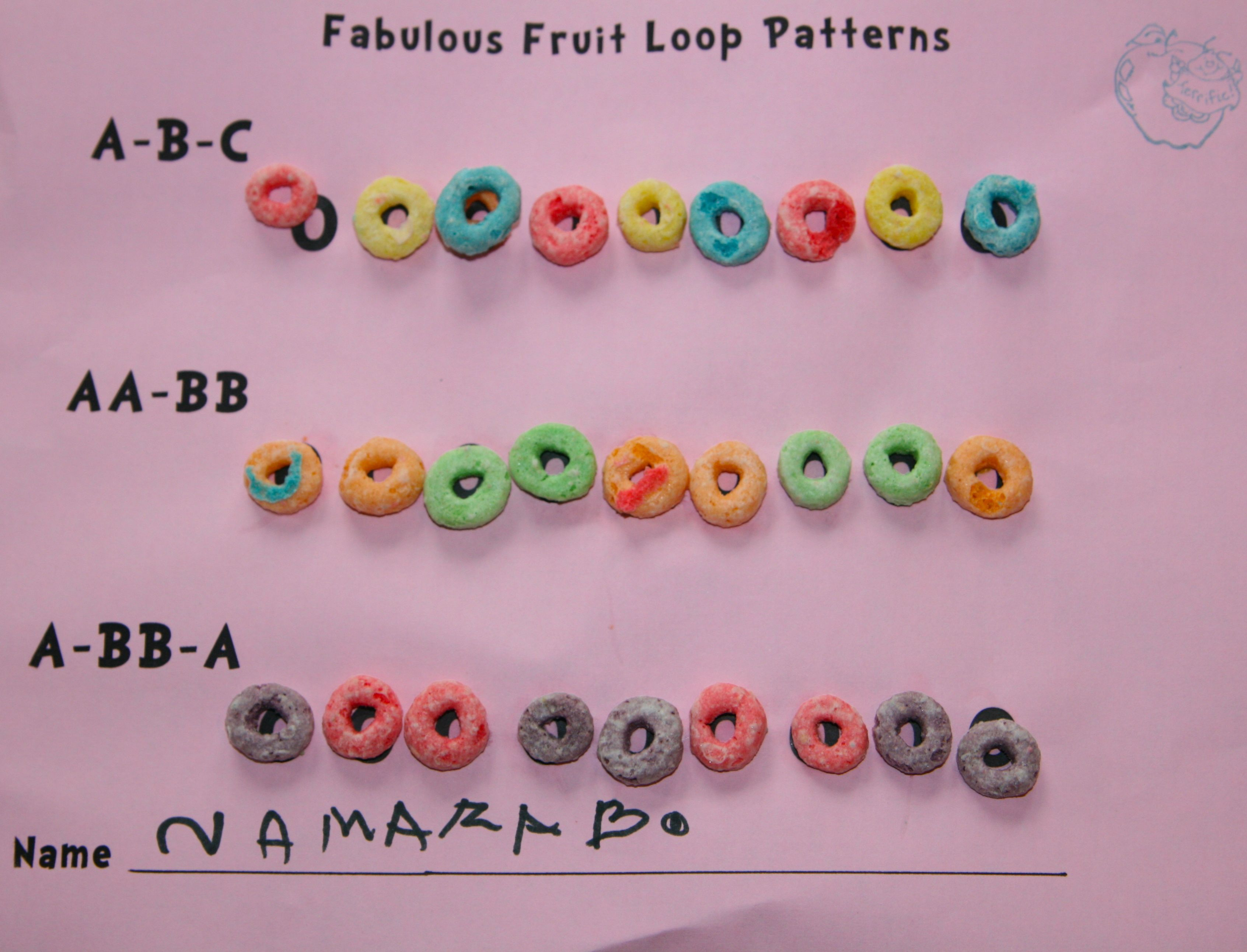 Fruit Loops For Learning Rhyme Schemes In Poetry Maybe A