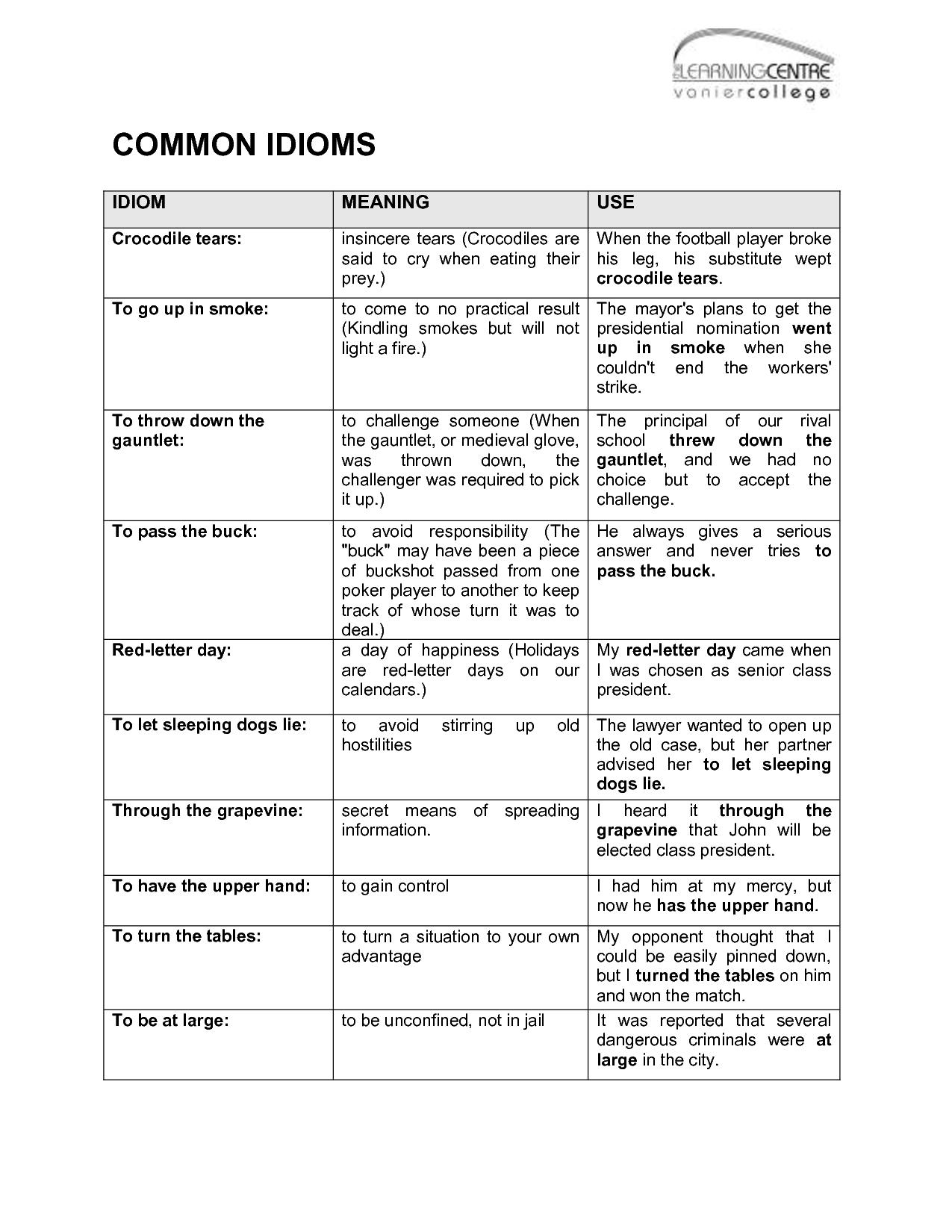 List Of Common Idioms