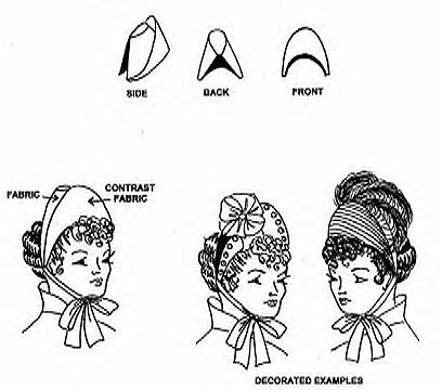 Women's Victorian Hat Sewing Patterns W722 1880's Matron's