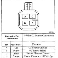 7 Pin Utility Trailer Wiring Diagram With Brakes Guitar Chords On Gm O2 Sensor | How To Install A Heated O2sensor Pinterest