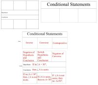 worksheet. Converse Inverse Contrapositive Worksheet