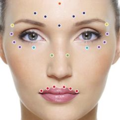 Botox Facial Muscle Diagram Trailer Wiring 7 Blade Injection Sites B2 Skin Pinterest Medicina