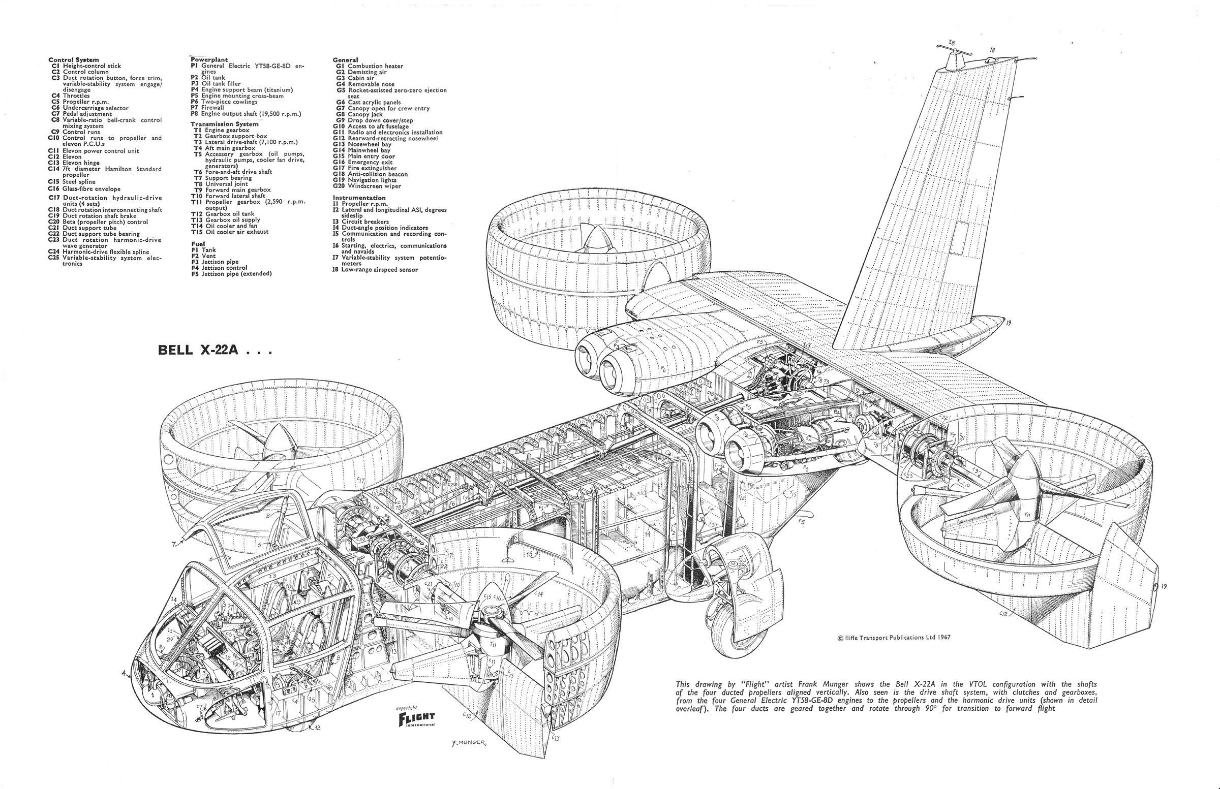 Bell X 22a Cutaway