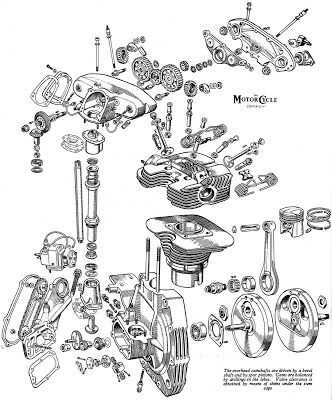 Motorcycle Engine Diagram Bmw Rs54 Rennsport