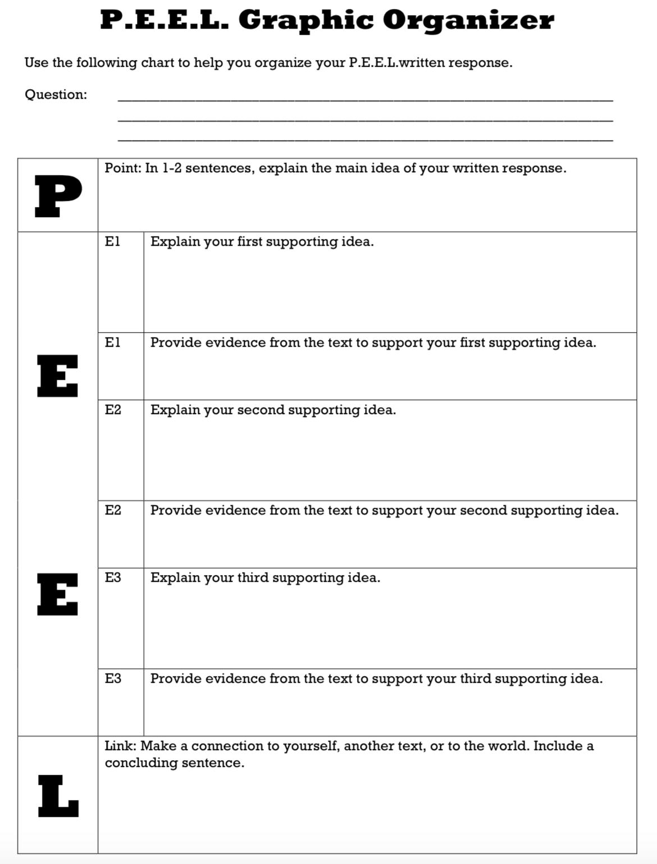 Tip Of The Week Peel Graphic Organizer