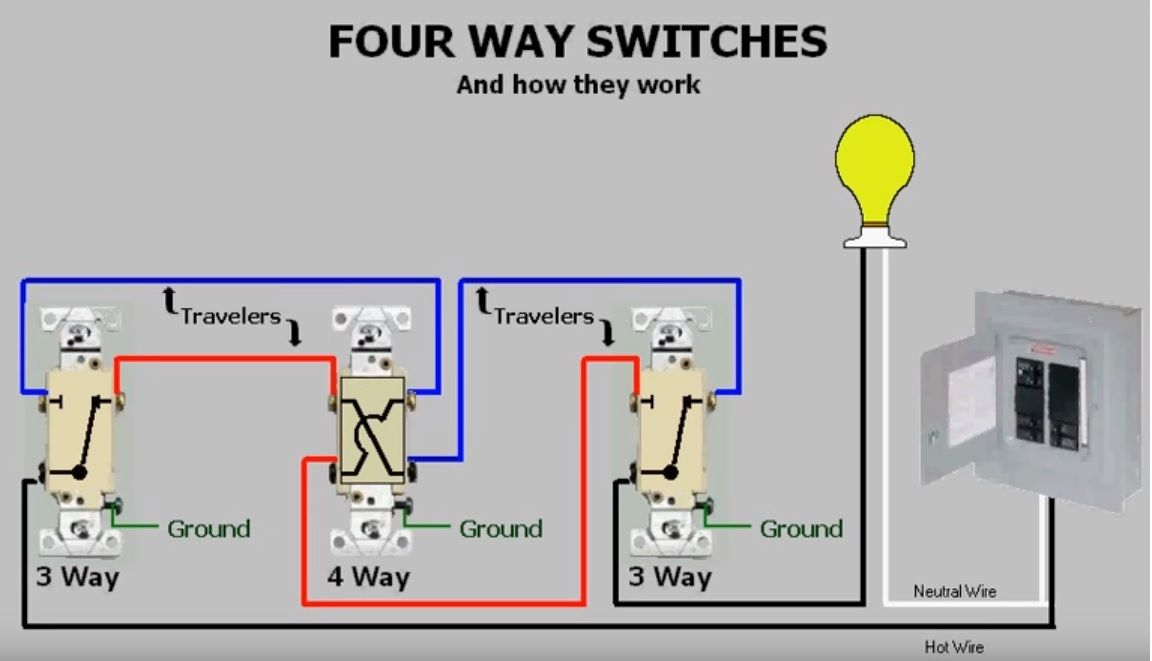 I Am Trying To Wire In A 4 Way Switch System To Replace 3 Light