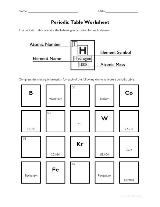 periodic table of elements worksheets – Elements Worksheet